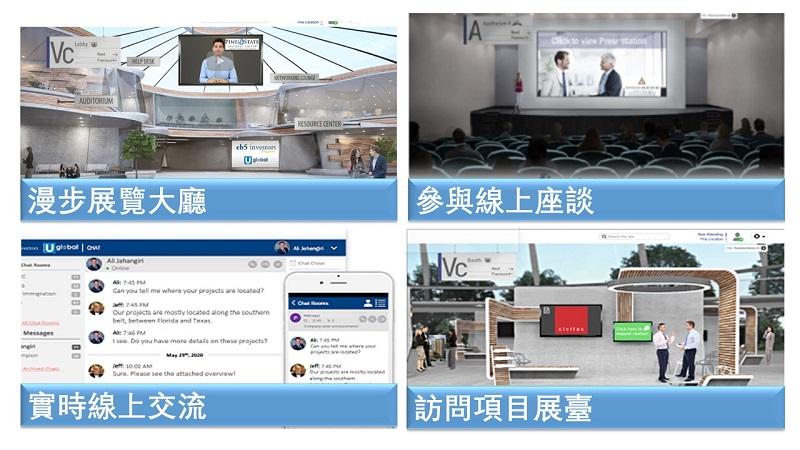 2020 Virtual EB-5 & Uglobal Immigration Expo